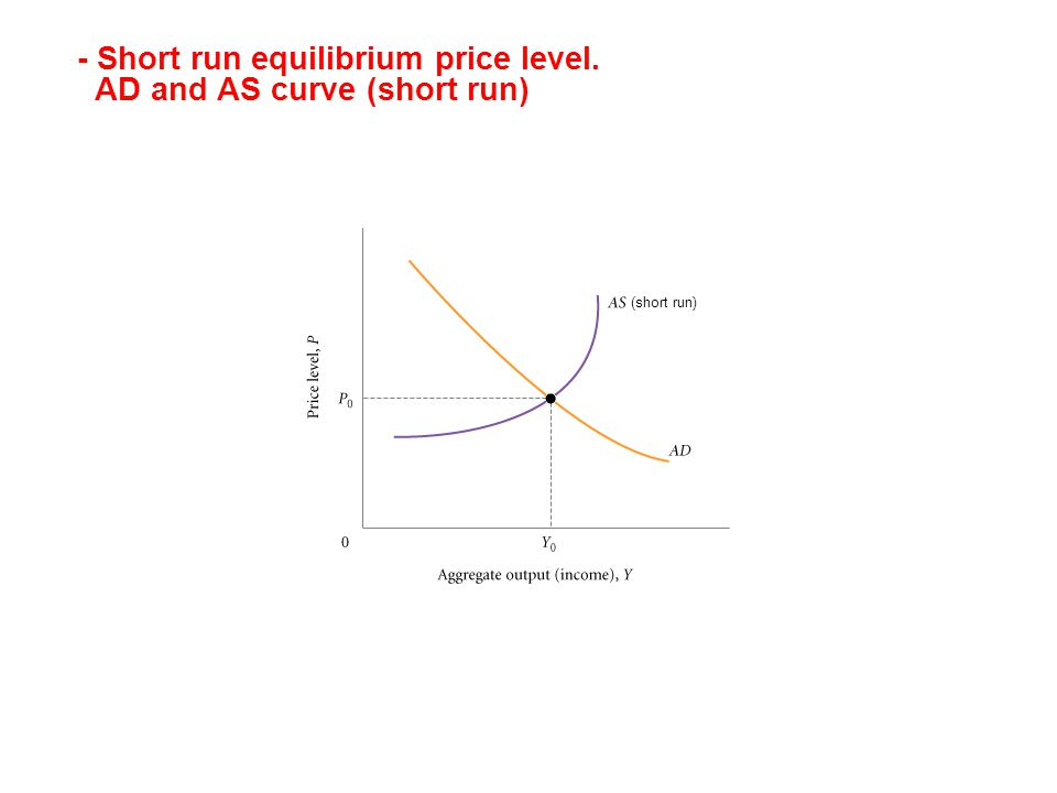 - Short run equilibrium price level. AD and AS curve (short run) (short run)