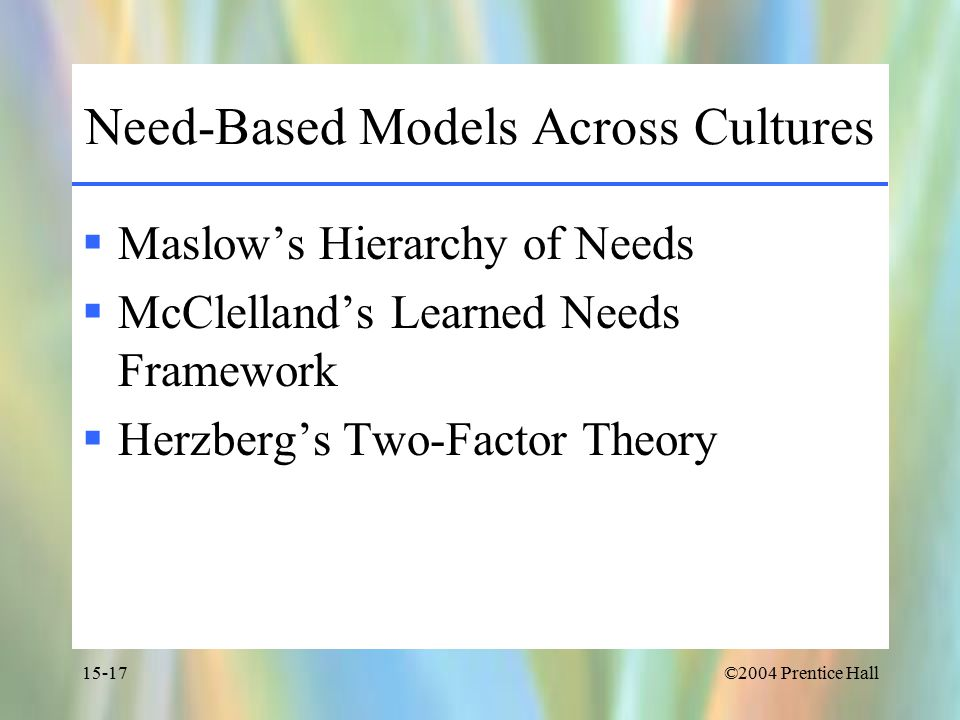 ©2004 Prentice Hall15-17 Need-Based Models Across Cultures  Maslow's Hierarchy of Needs  McClelland's Learned Needs Framework  Herzberg's Two-Factor Theory
