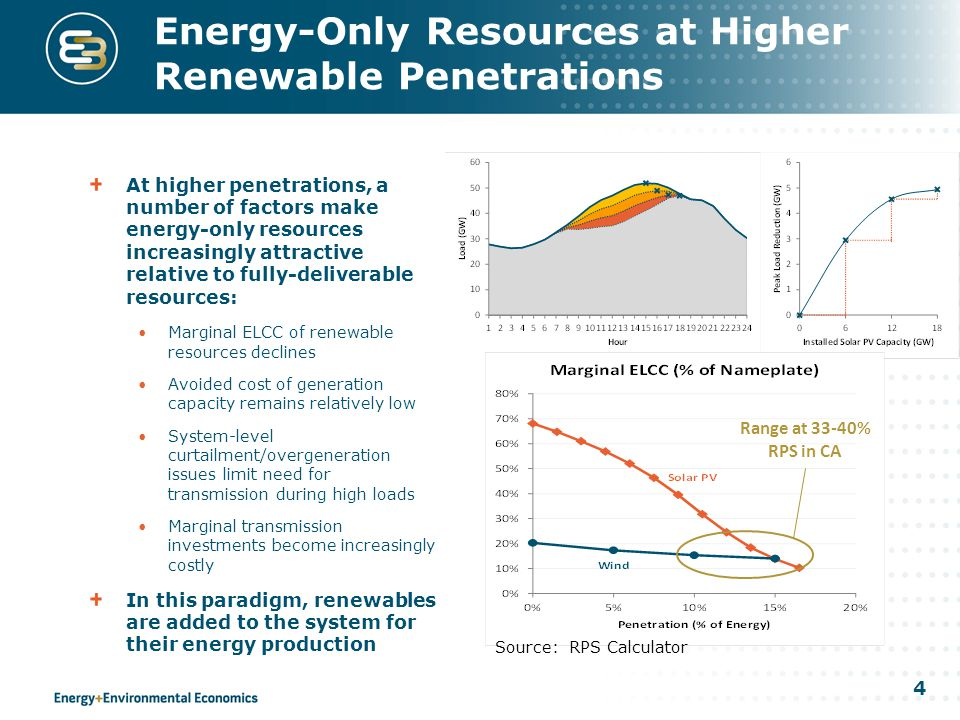 4 Energy-Only Resources at Higher Renewable Penetrations At higher penetrations, a number of factors make energy-only resources increasingly attractive relative to fully-deliverable resources: Marginal ELCC of renewable resources declines Avoided cost of generation capacity remains relatively low System-level curtailment/overgeneration issues limit need for transmission during high loads Marginal transmission investments become increasingly costly In this paradigm, renewables are added to the system for their energy production Range at 33-40% RPS in CA Source: RPS Calculator