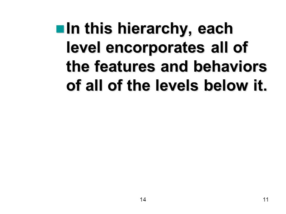1411 In this hierarchy, each level encorporates all of the features and behaviors of all of the levels below it.
