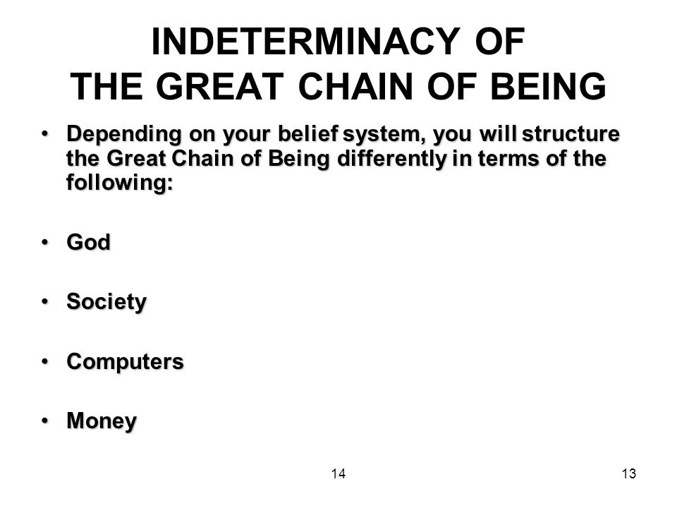 1413 INDETERMINACY OF THE GREAT CHAIN OF BEING Depending on your belief system, you will structure the Great Chain of Being differently in terms of the following:Depending on your belief system, you will structure the Great Chain of Being differently in terms of the following: GodGod SocietySociety ComputersComputers MoneyMoney