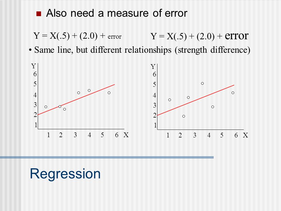 Regression Also need a measure of error Y = X(.5) + (2.0) + error Y X Y X Same line, but different relationships (strength difference)