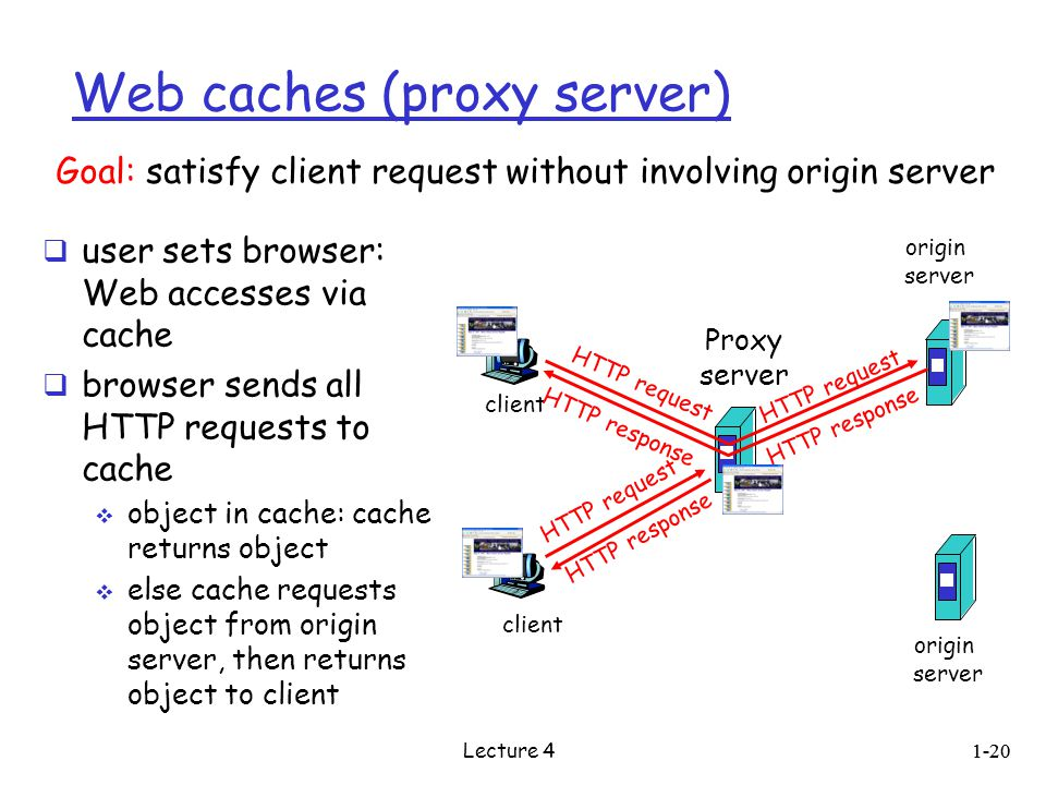 Web caches (proxy server)  user sets browser: Web accesses via cache  browser sends all HTTP requests to cache  object in cache: cache returns object  else cache requests object from origin server, then returns object to client Goal: satisfy client request without involving origin server client Proxy server client HTTP request HTTP response HTTP request origin server origin server HTTP response 1-20 Lecture 4