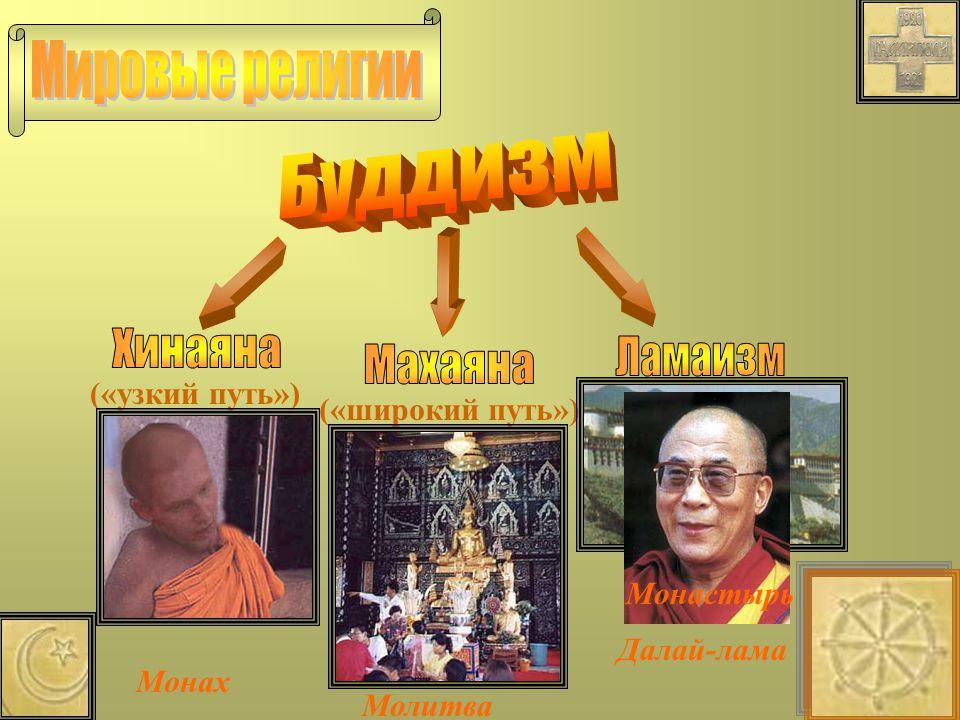 («узкий путь»)(«широкий путь») Монах Молитва Далай-лама Монастырь
