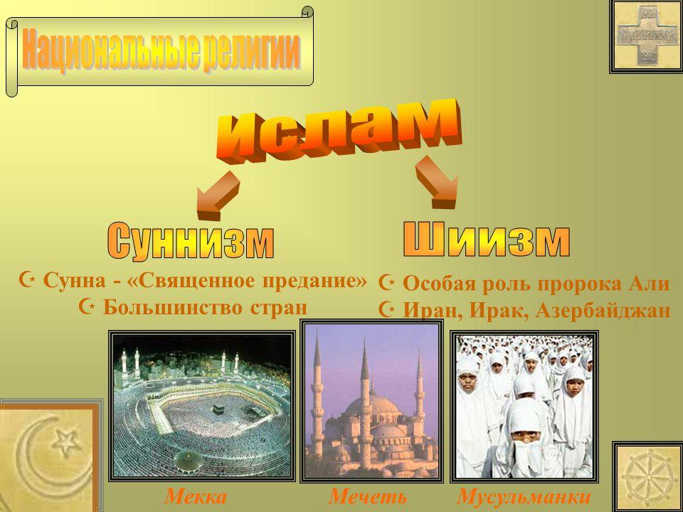  Сунна - «Священное предание»  Большинство стран  Особая роль пророка Али  Иран, Ирак, Азербайджан Мекка МечетьМусульманки