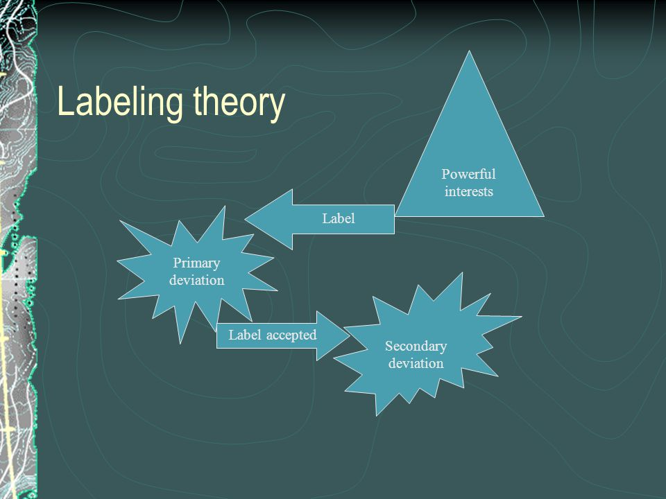 Lemert: labeling theory Primary deviation: an initial act that violates social norms Secondary deviation: the individual comes to accept the label, and acts accordingly