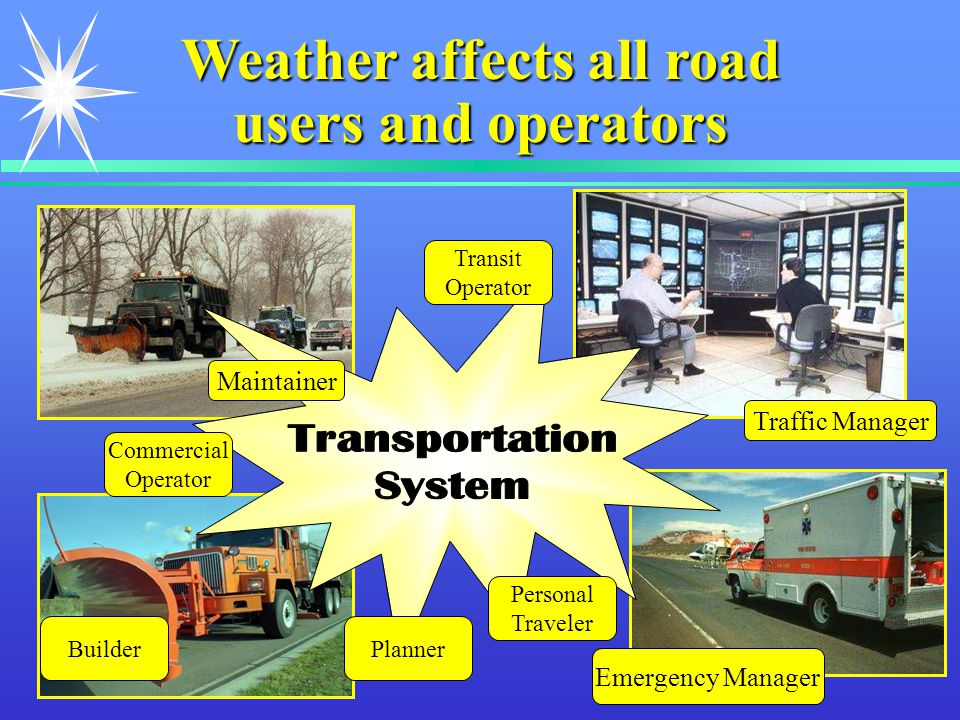 Emergency Manager Weather affects all road users and operators Personal Traveler Planner Transit Operator Commercial Operator Maintainer Traffic Manager Builder