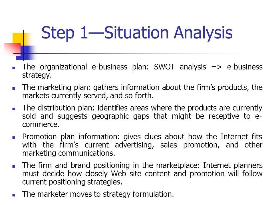 E-business plan