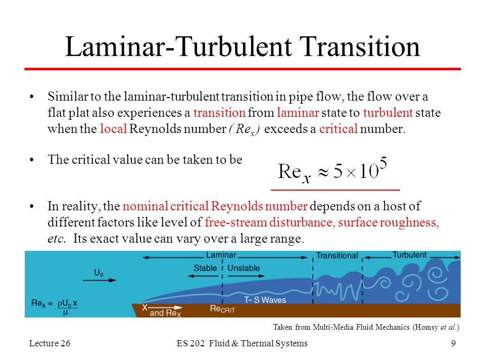 reynolds number turbulent flow