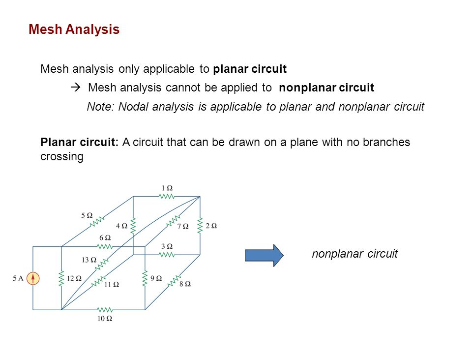 Mesh Analysis Mesh analysis only applicable to planar circuit  Mesh analysis cannot be applied to nonplanar circuit Note: Nodal analysis is applicable to planar and nonplanar circuit Planar circuit: A circuit that can be drawn on a plane with no branches crossing nonplanar circuit