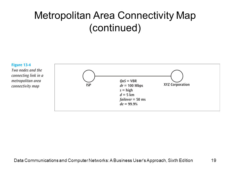 Data Communications and Computer Networks: A Business User s Approach, Sixth Edition19 Metropolitan Area Connectivity Map (continued)