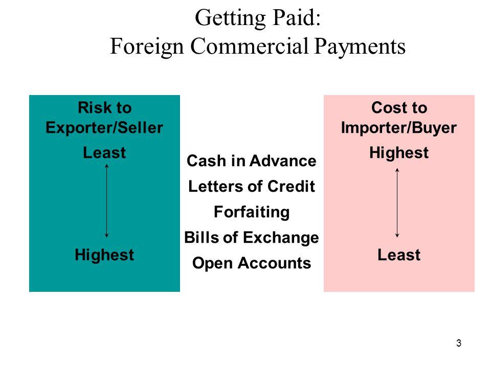 Seneca payday loans photo 4
