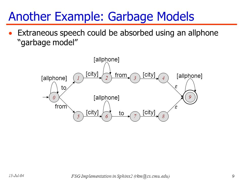 15-Jul-04 FSG Implementation in Sphinx2 Another Example: Garbage Models  Extraneous speech could be absorbed using an allphone garbage model to from to   [city] [allphone]