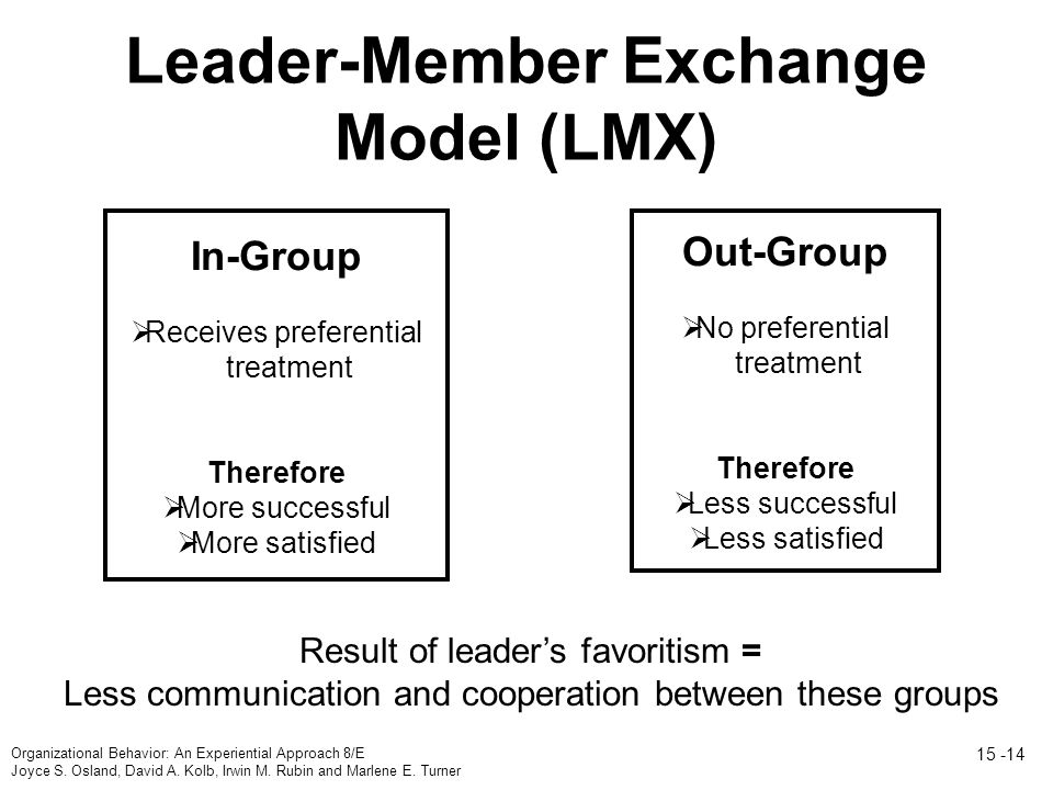 Leader-Member Exchange Model (LMX) In-Group  Receives preferential treatment Therefore  More successful  More satisfied Out-Group  No preferential treatment Therefore  Less successful  Less satisfied Result of leader's favoritism = Less communication and cooperation between these groups Organizational Behavior: An Experiential Approach 8/E Joyce S.