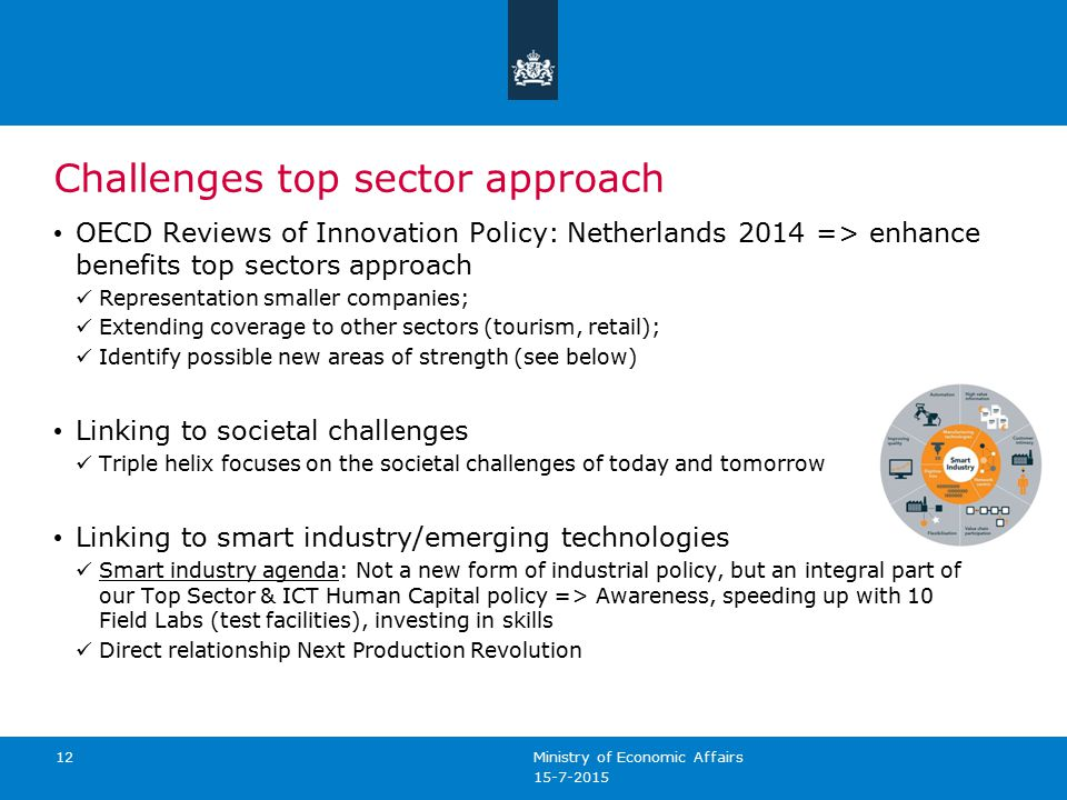Challenges top sector approach OECD Reviews of Innovation Policy: Netherlands 2014 => enhance benefits top sectors approach Representation smaller companies; Extending coverage to other sectors (tourism, retail); Identify possible new areas of strength (see below) Linking to societal challenges Triple helix focuses on the societal challenges of today and tomorrow Linking to smart industry/emerging technologies Smart industry agenda: Not a new form of industrial policy, but an integral part of our Top Sector & ICT Human Capital policy => Awareness, speeding up with 10 Field Labs (test facilities), investing in skills Direct relationship Next Production Revolution Ministry of Economic Affairs 12