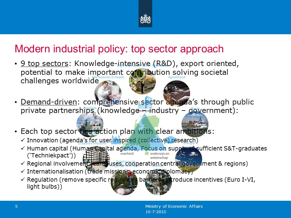 Modern industrial policy: top sector approach 9 top sectors: Knowledge-intensive (R&D), export oriented, potential to make important contribution solving societal challenges worldwide Demand-driven: comprehensive sector agenda's through public private partnerships (knowledge – industry – government): Each top sector has action plan with clear ambitions: Innovation (agenda's for user inspired (collective) research) Human capital (Human Capital agenda, Focus on supply of sufficient S&T-graduates ('Techniekpact')) Regional involvement (campuses, cooperation central government & regions) Internationalisation (trade missions, economic diplomacy) Regulation (remove specific regulatory barriers, introduce incentives (Euro I-VI, light bulbs)) Ministry of Economic Affairs 5
