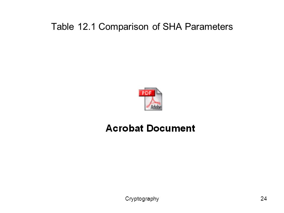 Cryptography24 Table 12.1 Comparison of SHA Parameters