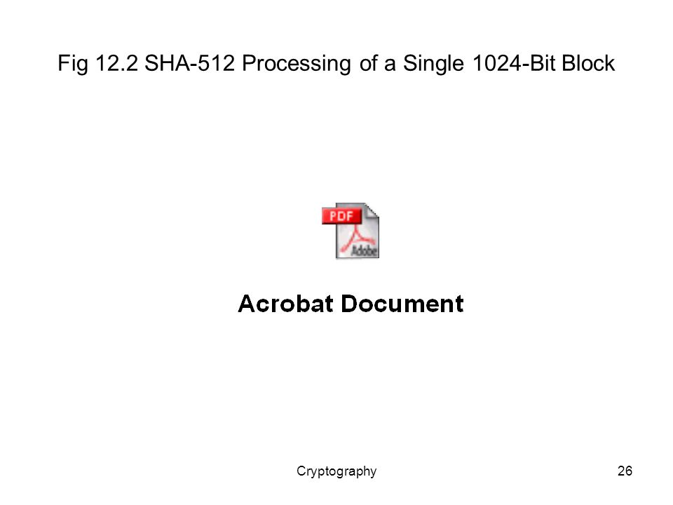 Cryptography26 Fig 12.2 SHA-512 Processing of a Single 1024-Bit Block