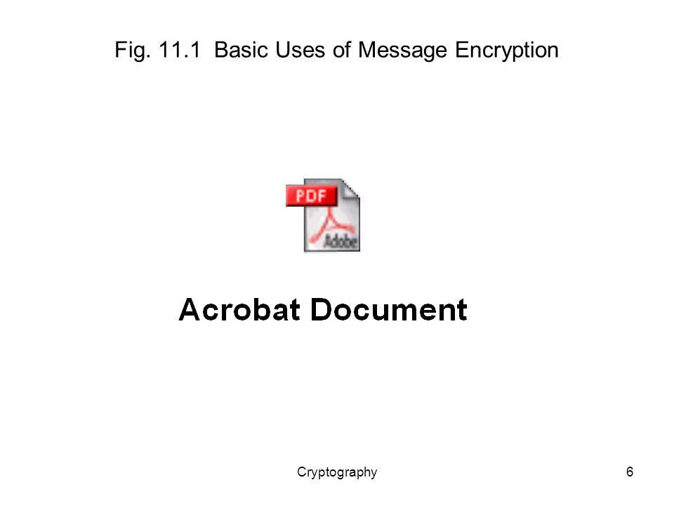 Cryptography6 Fig Basic Uses of Message Encryption