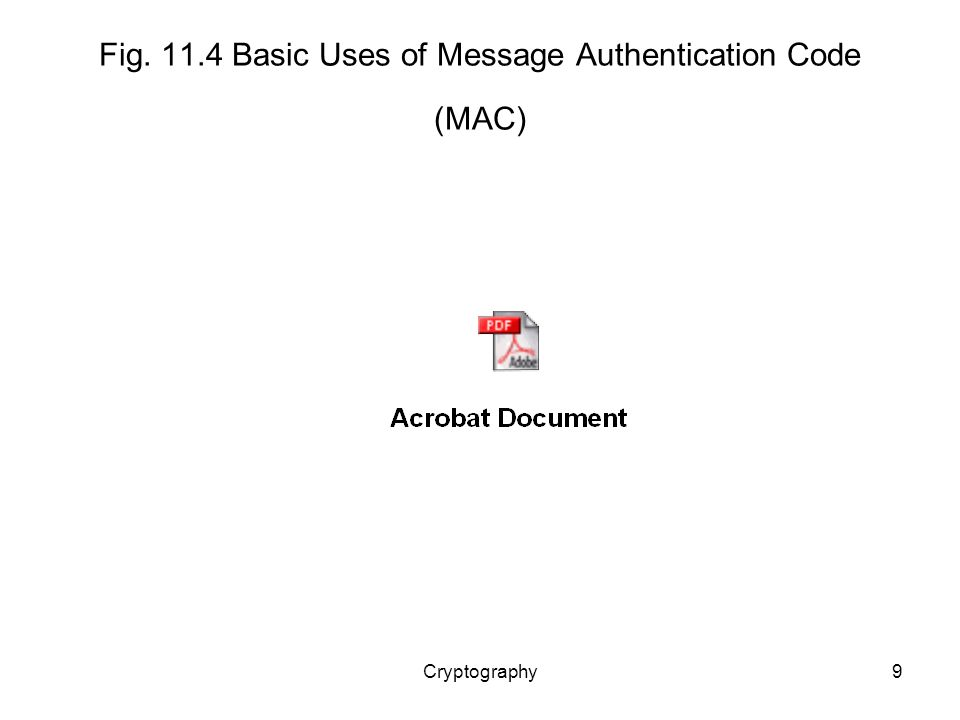 Cryptography9 Fig Basic Uses of Message Authentication Code (MAC)