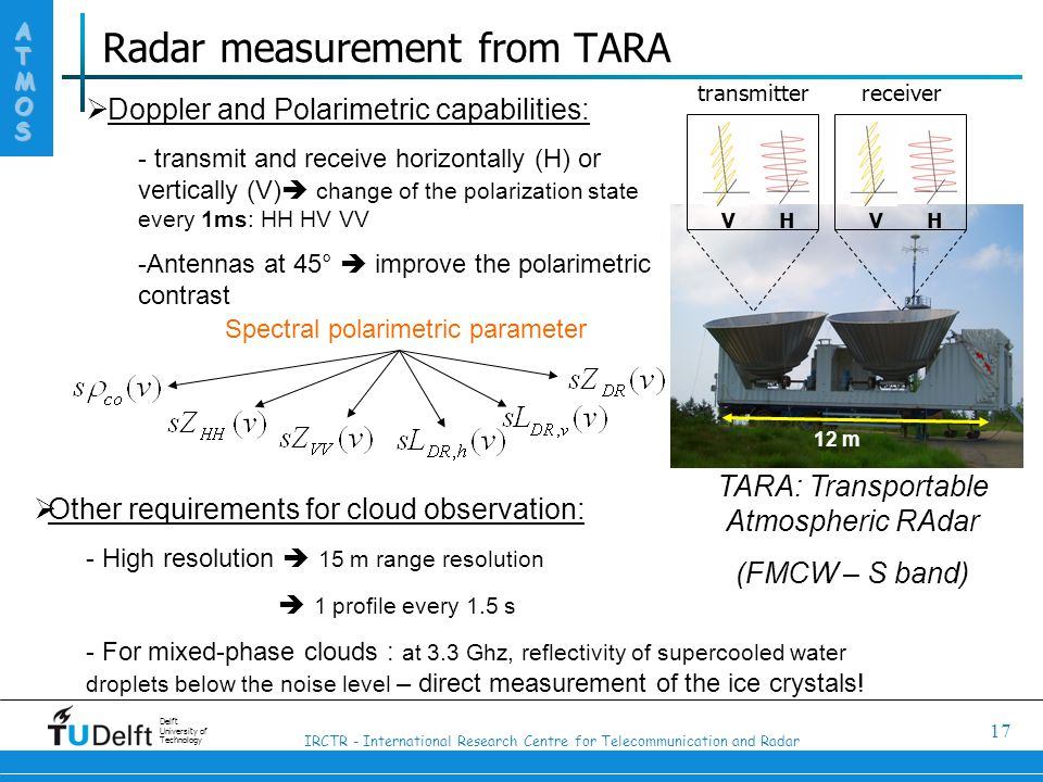 IRCTR - International Research Centre for Telecommunication and Radar ATMOS Delft University of Technology 17 Radar measurement from TARA transmitterreceiver HHVV  Doppler and Polarimetric capabilities: - transmit and receive horizontally (H) or vertically (V)  change of the polarization state every 1ms: HH HV VV -Antennas at 45°  improve the polarimetric contrast  Other requirements for cloud observation: - High resolution  15 m range resolution  1 profile every 1.5 s - For mixed-phase clouds : at 3.3 Ghz, reflectivity of supercooled water droplets below the noise level – direct measurement of the ice crystals.