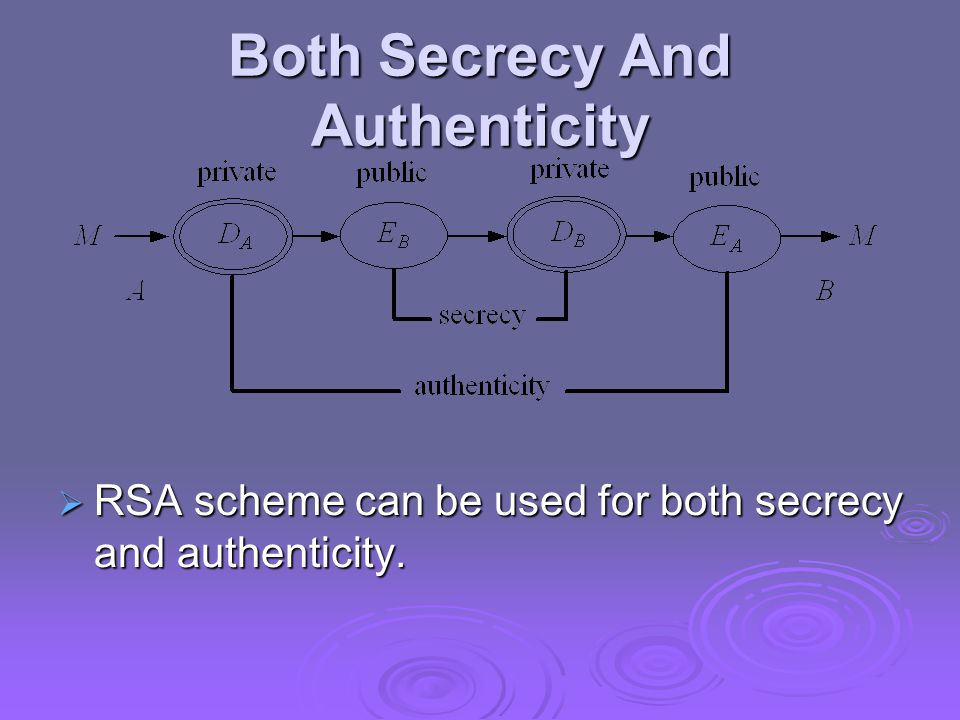 Both Secrecy And Authenticity  RSA scheme can be used for both secrecy and authenticity.