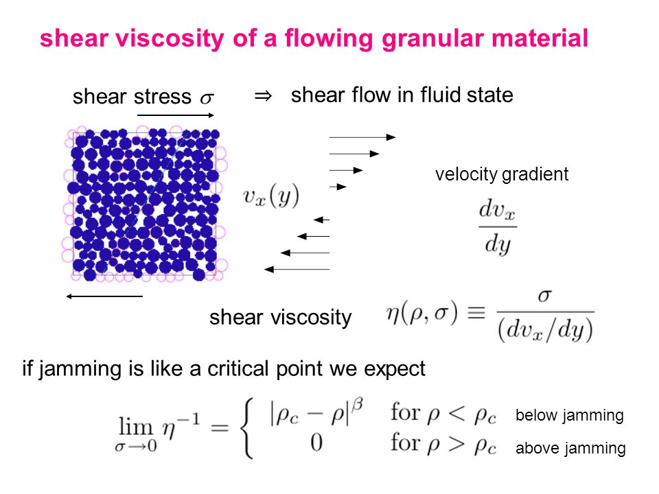 shear stress  shear viscosity of a flowing granular material velocity gradient shear viscosity if jamming is like a critical point we expect above jamming below jamming ⇒ shear flow in fluid state