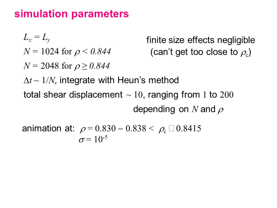 L x = L y N = 1024 for  < N = 2048 for  ≥  t ~ 1/N, integrate with Heun's method total shear displacement ~ 10, ranging from 1 to 200 depending on N and  simulation parameters finite size effects negligible (can't get too close to  c ) animation at:  =  <  c   = 10 -5