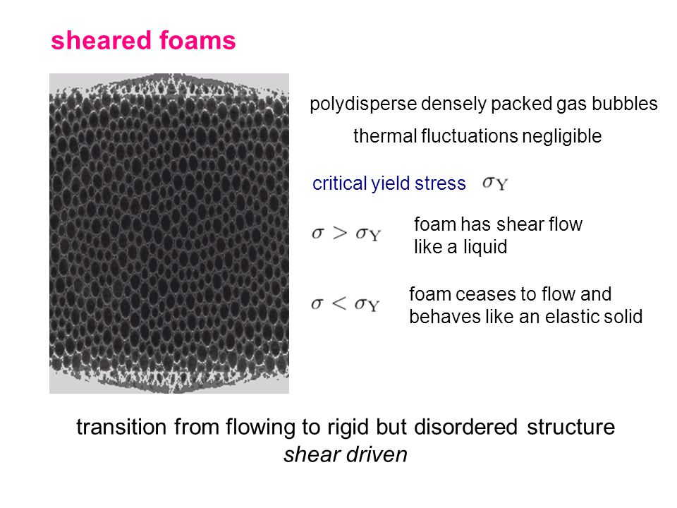 sheared foams polydisperse densely packed gas bubbles transition from flowing to rigid but disordered structure shear driven thermal fluctuations negligible critical yield stress foam has shear flow like a liquid foam ceases to flow and behaves like an elastic solid