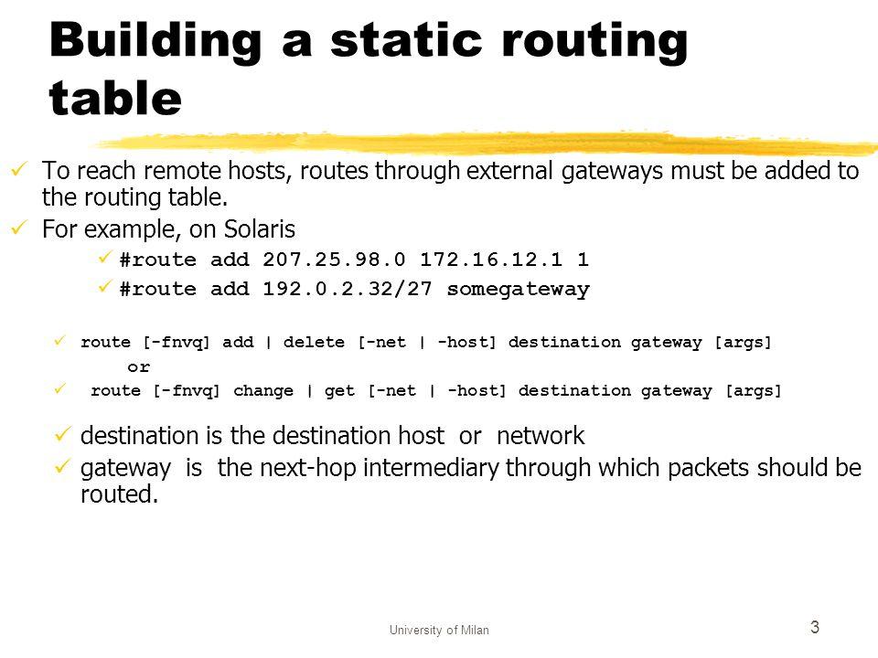 list routing solaris