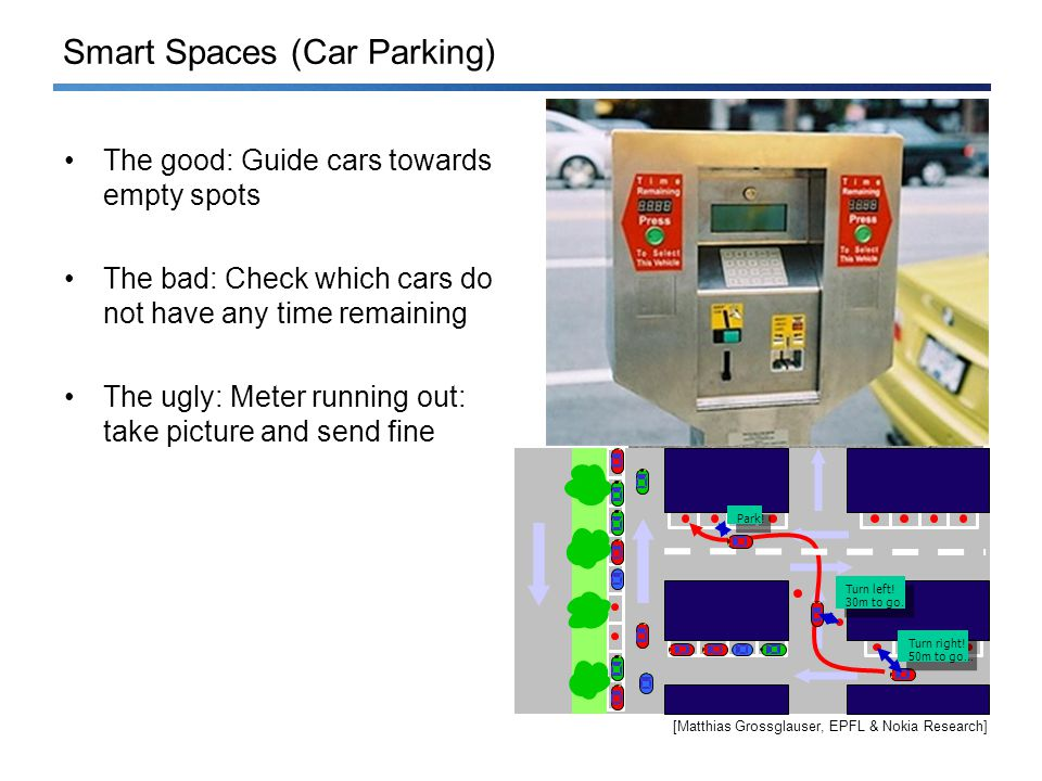 Smart Spaces (Car Parking) The good: Guide cars towards empty spots The bad: Check which cars do not have any time remaining The ugly: Meter running out: take picture and send fine Turn right.