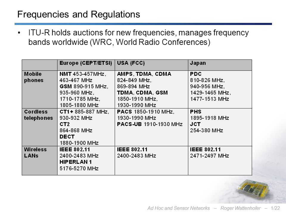 Ad Hoc and Sensor Networks – Roger Wattenhofer –1/22Ad Hoc and Sensor Networks – Roger Wattenhofer –1/22 Frequencies and Regulations ITU-R holds auctions for new frequencies, manages frequency bands worldwide (WRC, World Radio Conferences)