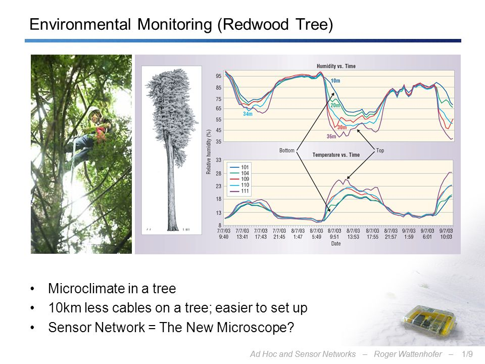 Ad Hoc and Sensor Networks – Roger Wattenhofer –1/9Ad Hoc and Sensor Networks – Roger Wattenhofer –1/9 Environmental Monitoring (Redwood Tree) Microclimate in a tree 10km less cables on a tree; easier to set up Sensor Network = The New Microscope