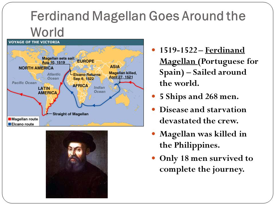Ferdinand Magellan Goes Around the World – Ferdinand Magellan (Portuguese for Spain) – Sailed around the world.