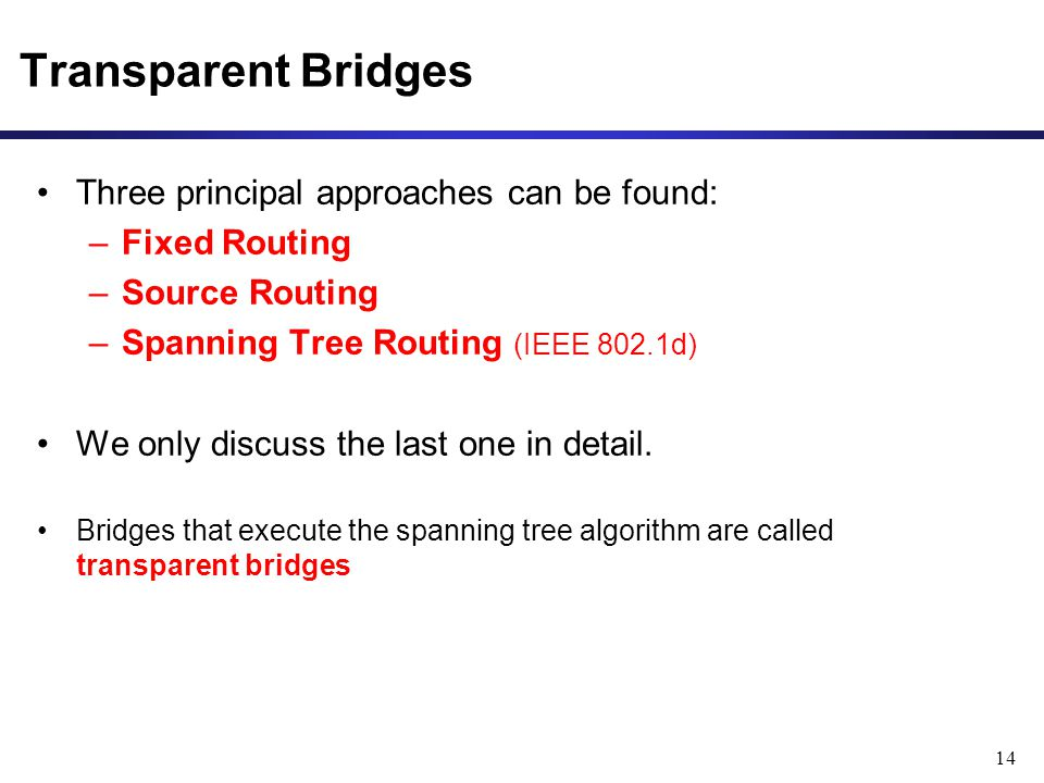14 Transparent Bridges Three principal approaches can be found: –Fixed Routing –Source Routing –Spanning Tree Routing (IEEE 802.1d) We only discuss the last one in detail.