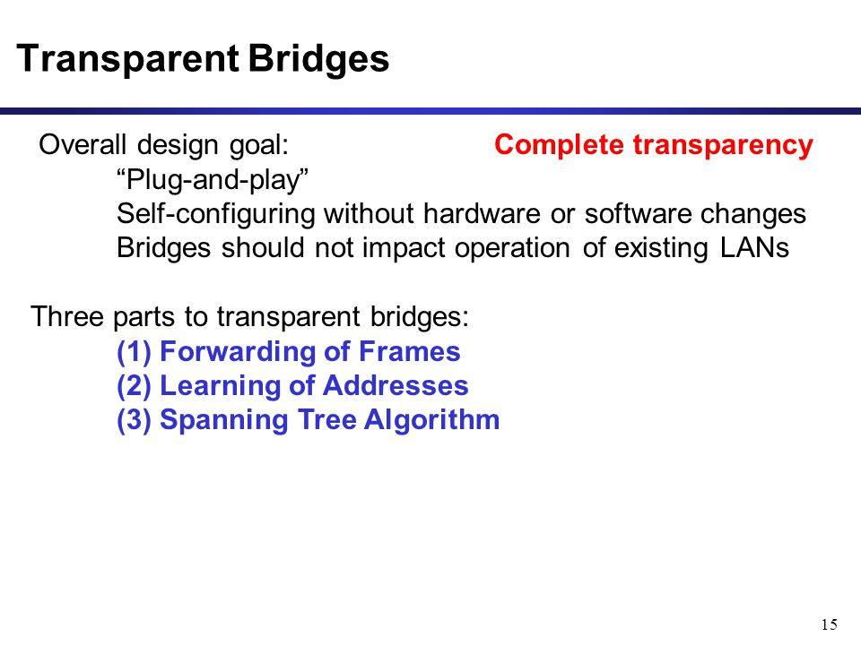 15 Transparent Bridges Overall design goal: Complete transparency Plug-and-play Self-configuring without hardware or software changes Bridges should not impact operation of existing LANs Three parts to transparent bridges: (1) Forwarding of Frames (2) Learning of Addresses (3) Spanning Tree Algorithm