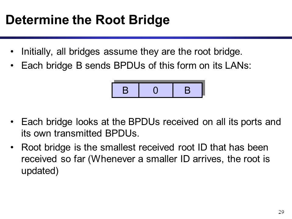 29 Initially, all bridges assume they are the root bridge.