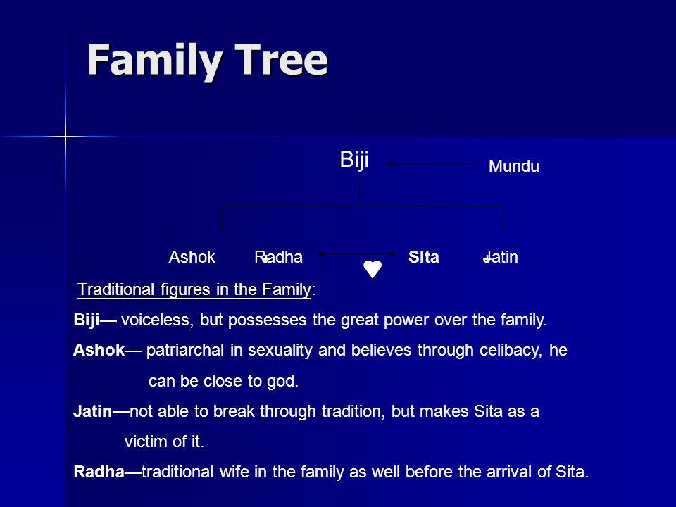 Family Tree Biji AshokRadhaSitaJatin Mundu + + Traditional figures in the Family Traditional figures in the Family: Biji— voiceless, but possesses the great power over the family.
