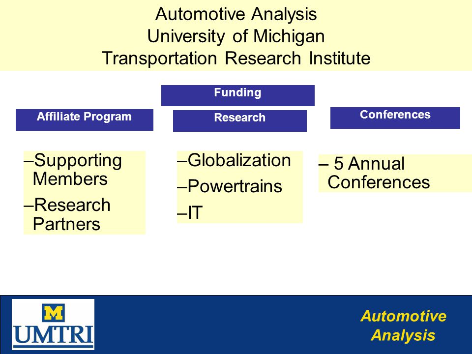 Automotive Analysis –Globalization –Powertrains –IT Funding Automotive Analysis University of Michigan Transportation Research Institute Affiliate Program Research Conferences – 5 Annual Conferences –Supporting Members –Research Partners