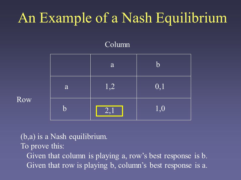 game theory unique equilibrium Discovering theorems in game theory: two-person games with unique pure nash two-person games with unique ure nash equilibrium payoffs ingzhong tang.