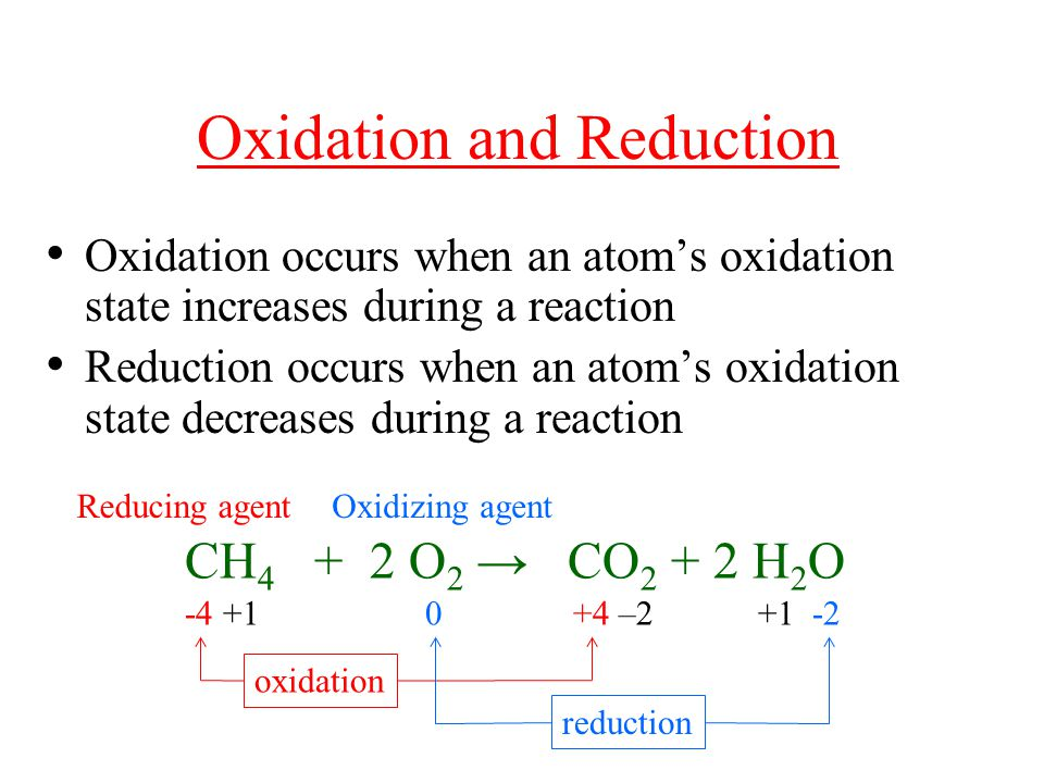 Oxidation and Reduction Oxidation occurs when an atom's oxidation state increases during a reaction Reduction occurs when an atom's oxidation state decreases during a reaction CH O 2 → CO H 2 O – oxidation reduction Reducing agentOxidizing agent