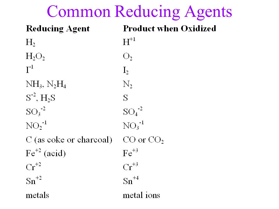 Common Reducing Agents