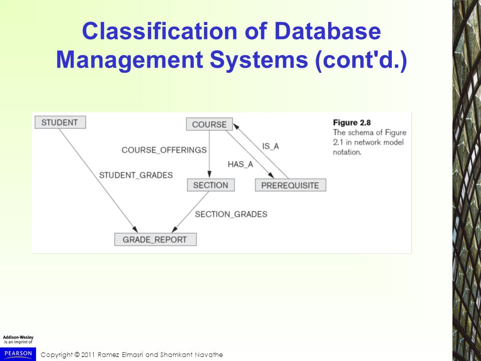 Copyright © 2011 Ramez Elmasri and Shamkant Navathe Classification of Database Management Systems (cont d.)