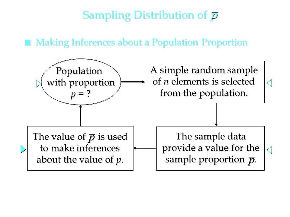 Chapter 7 Sampling and Sampling Distributions Sampling ...