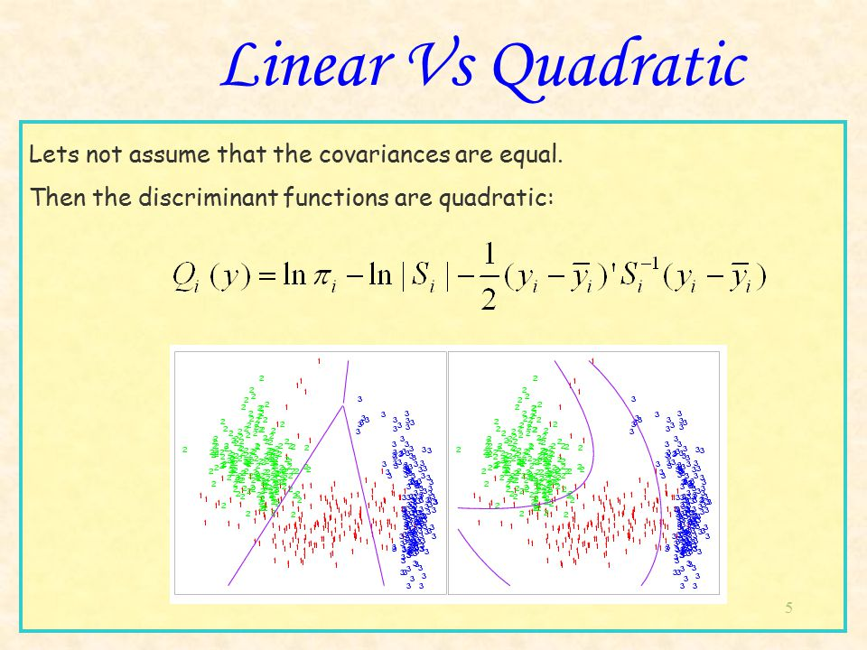 5 Linear Vs Quadratic Lets not assume that the covariances are equal.