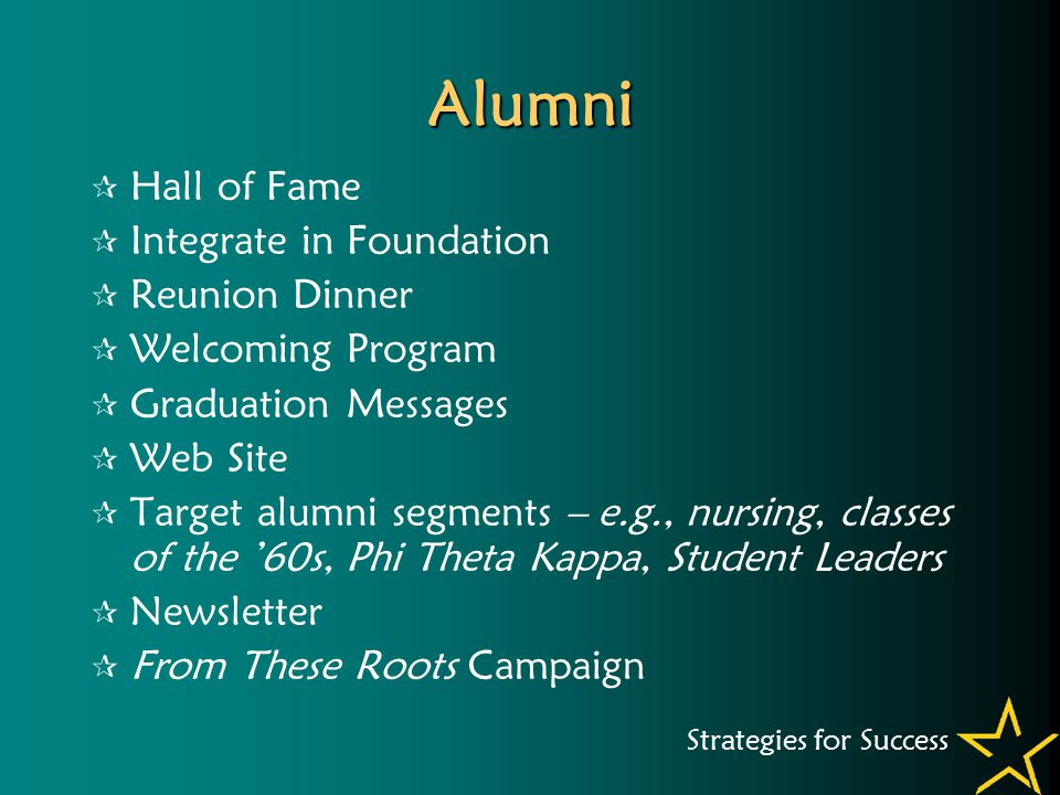 Alumni  Hall of Fame  Integrate in Foundation  Reunion Dinner  Welcoming Program  Graduation Messages  Web Site  Target alumni segments – e.g., nursing, classes of the '60s, Phi Theta Kappa, Student Leaders  Newsletter  From These Roots Campaign Strategies for Success