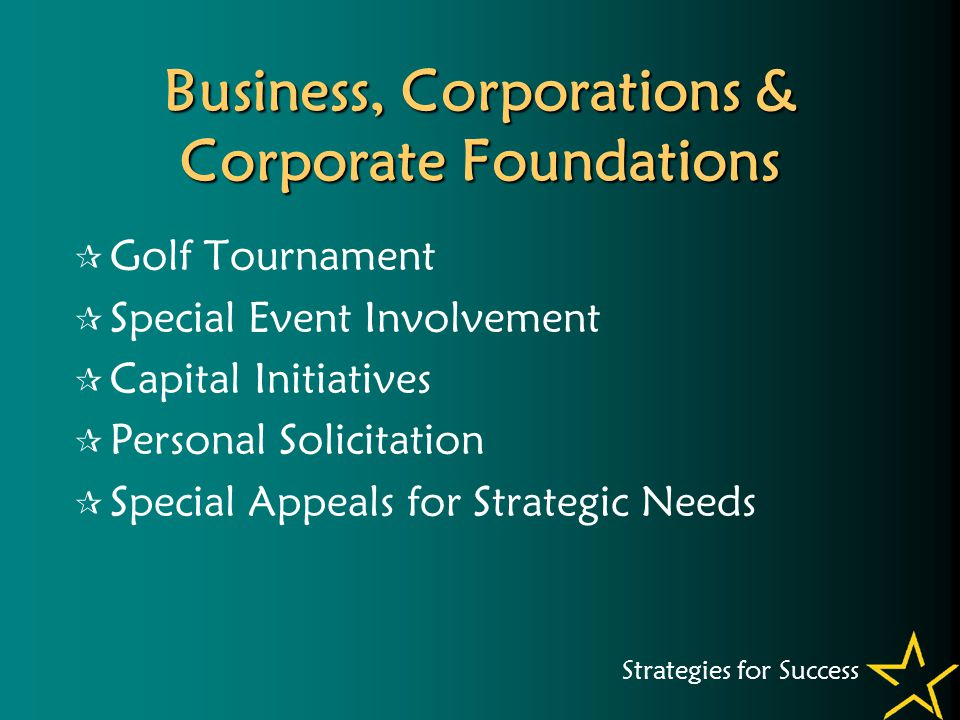 Business, Corporations & Corporate Foundations  Golf Tournament  Special Event Involvement  Capital Initiatives  Personal Solicitation  Special Appeals for Strategic Needs Strategies for Success