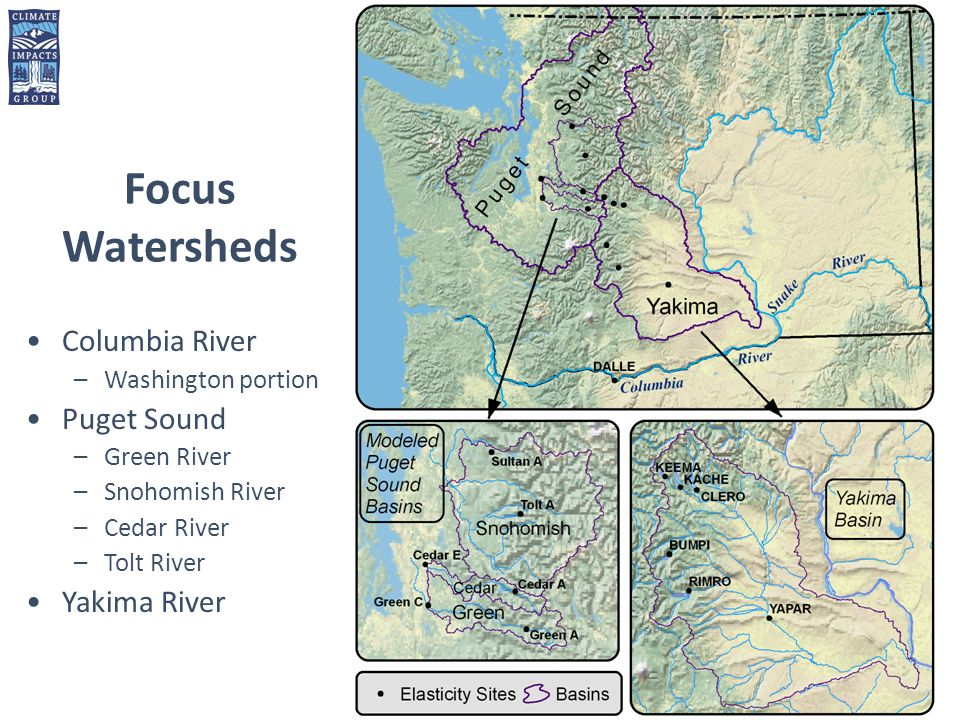 Focus Watersheds Columbia River –Washington portion Puget Sound –Green River –Snohomish River –Cedar River –Tolt River Yakima River