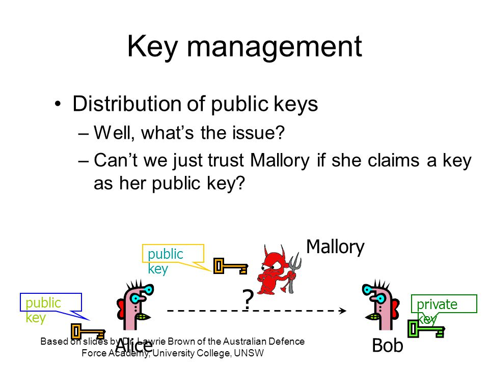 Key management Distribution of public keys –Well, what's the issue.