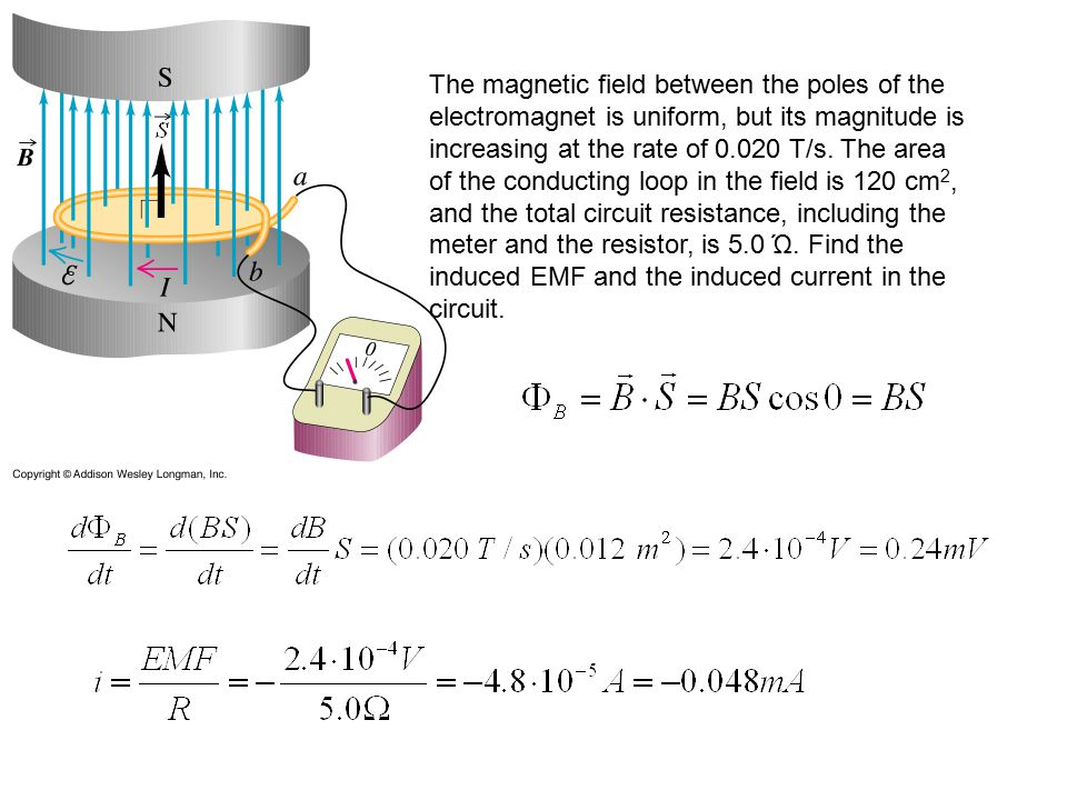 The magnetic field between the poles of the electromagnet is uniform, but its magnitude is increasing at the rate of T/s.